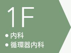 1F 内科 循環器内科